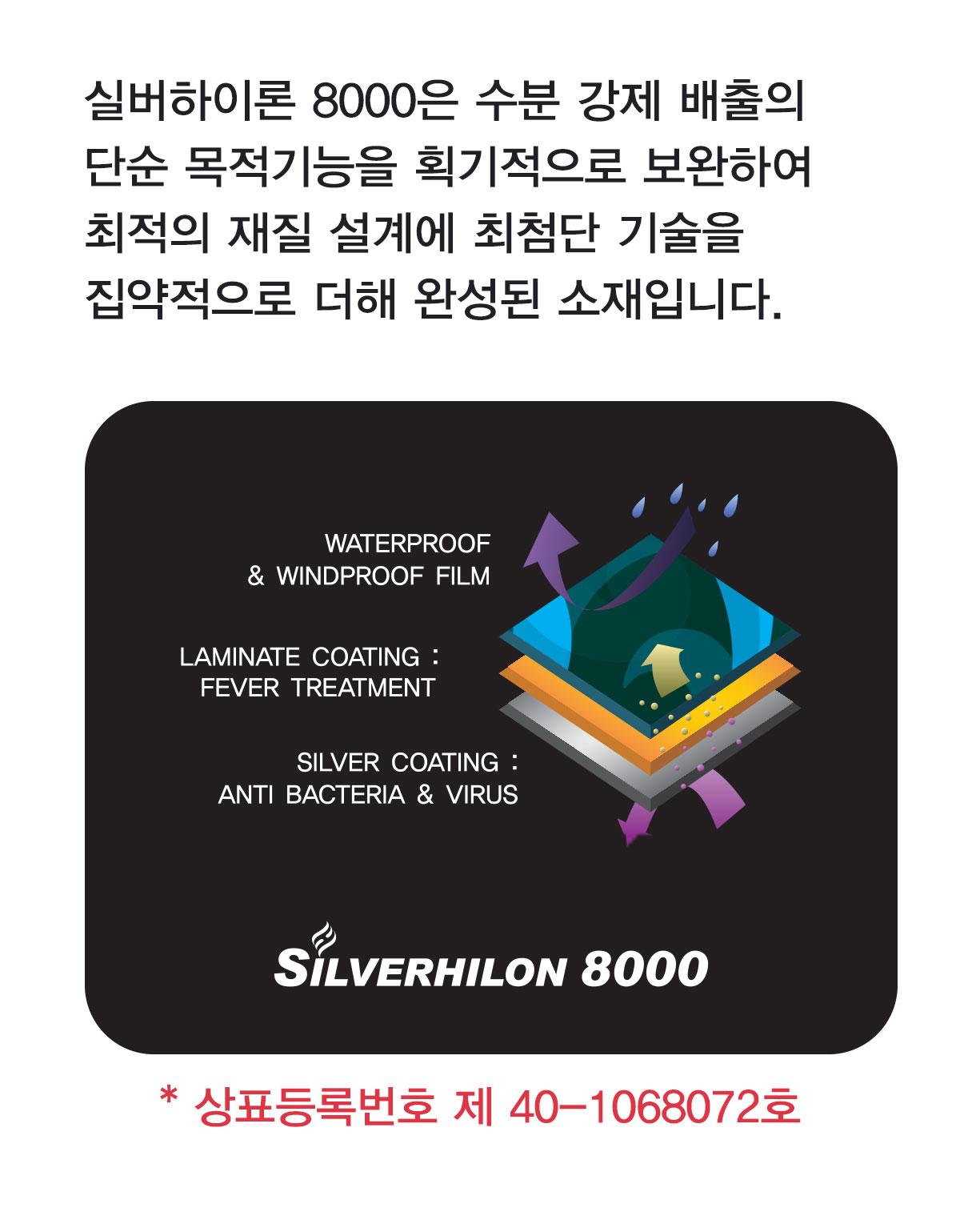 실버하이론 8000은 수분 강제 배출의 단순 목적기능을 획기적으로 보완하여 최적의 재질 설계에 최첨단 기술을 집약적으로 더해 완성된 소재입니다. *상표등록번호 제 40-1068072호