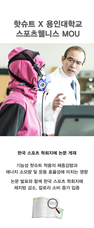 한국 스포츠 학회지에 논문 게재 기능성 핫슈트 착용의 체중감량과 에너지 소모량 및 운동 효율성에 미치는 영향 논문 발표와 함께 한국 스포츠 학회지에 체지방 감소, 칼로리 소비 증가 입증