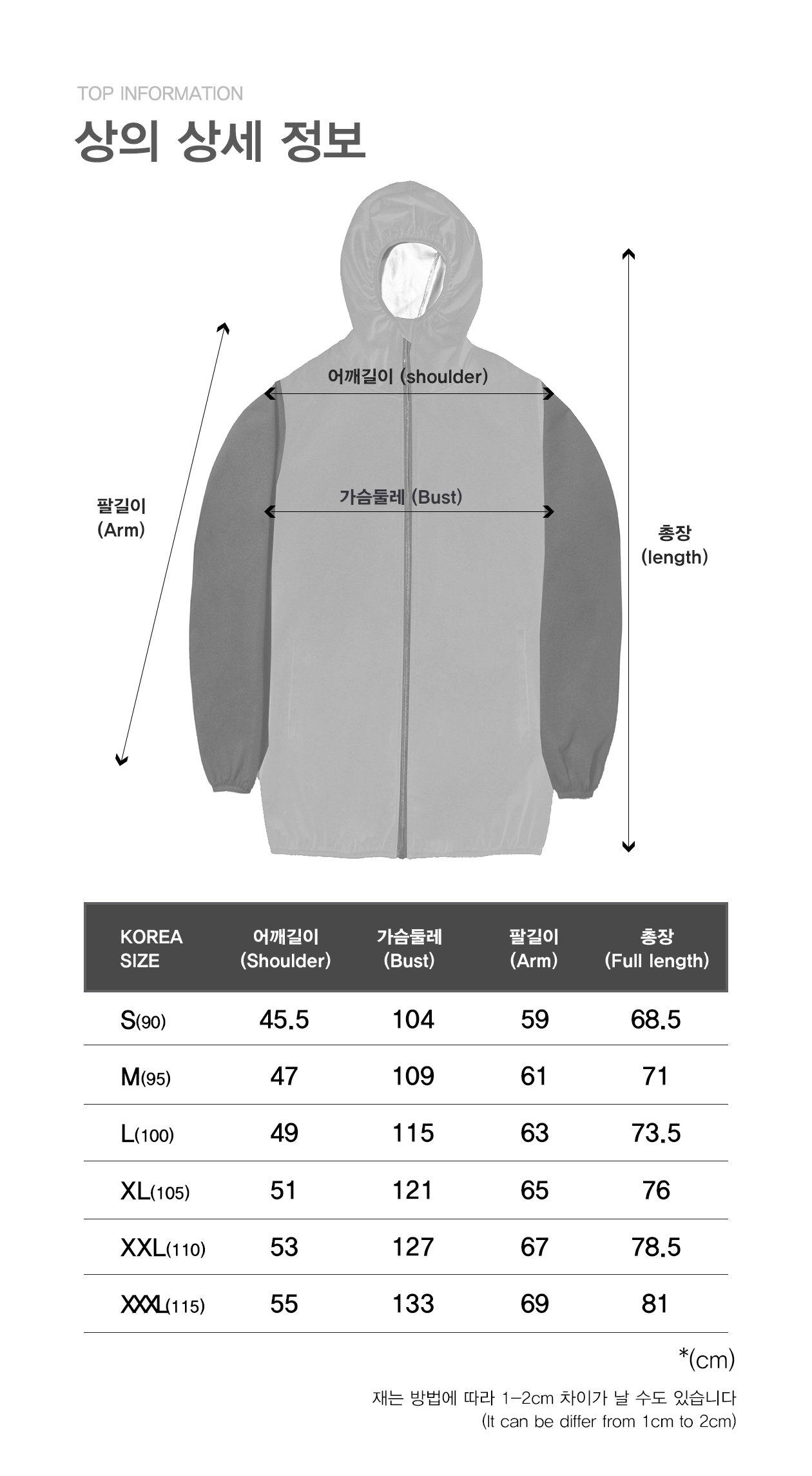 KOREA SIZE 어깨길이(Shoulder) S(90) 45.5 M(95) 47 L(100) 49 XL(105) 51 XXL(110) 53 XXXL(115) 55 가슴둘레(Busd) S(90) 104 M(95) 109 L(100) 115 XL(105) 121 XXL(110) 127 XXXL(115) 133 팔길이(Arm) S(90) 59 M(95) 61 L(100) 63 XL(105) 65 XXL(110) 57 XXXL(115) 69 총장(Full length) S(90) 68.5 M(95) 71 L(100) 73.5 XL(105) 76 XXL(110) 78.5 XXXL(115) 81 *(cm) 재는 방법에 따라 1~2cm 차이가 날 수도 있습니다(It can be differ from 1cm to 2cm)
